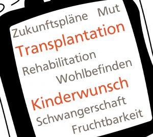 Ausschnitt Plakat Studie Familienplanung nach Transplantation